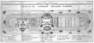 The_Physic_Garden,_Chelsea;_a_plan_view_with_a_key_describin_Wellcome_L0009676